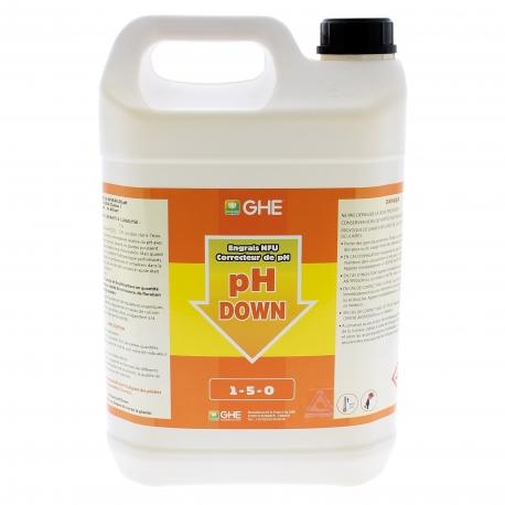 Régulateur de pH- GHE